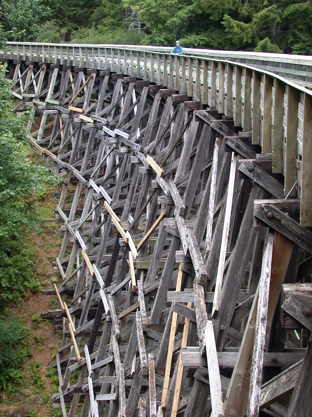 Todd Creek Trestle, Galloping Goose
